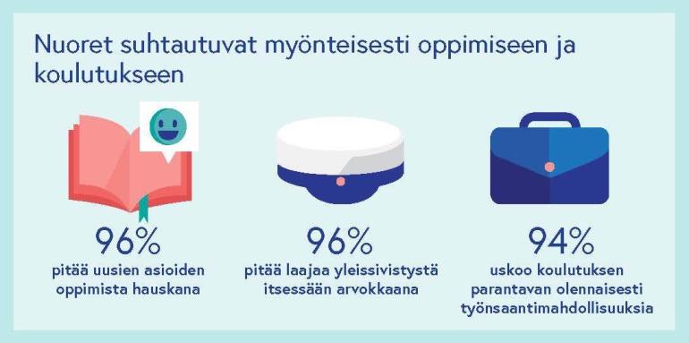 nuorisobarometri-infograffa-media_page_3.jpg